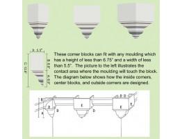 MC-4203 Corners